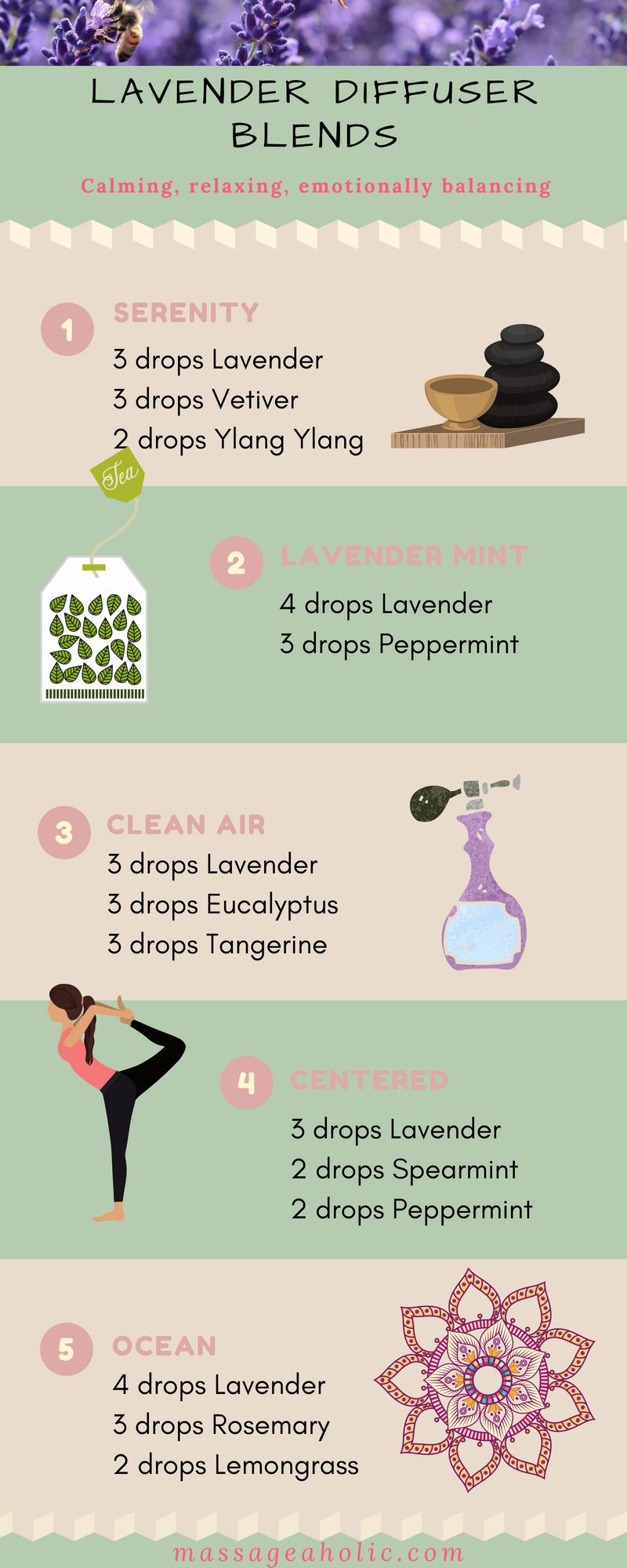 Lavender diffuser blends, lavender essential oil, #lavender, #essentialoils, #relaxing, #calming
