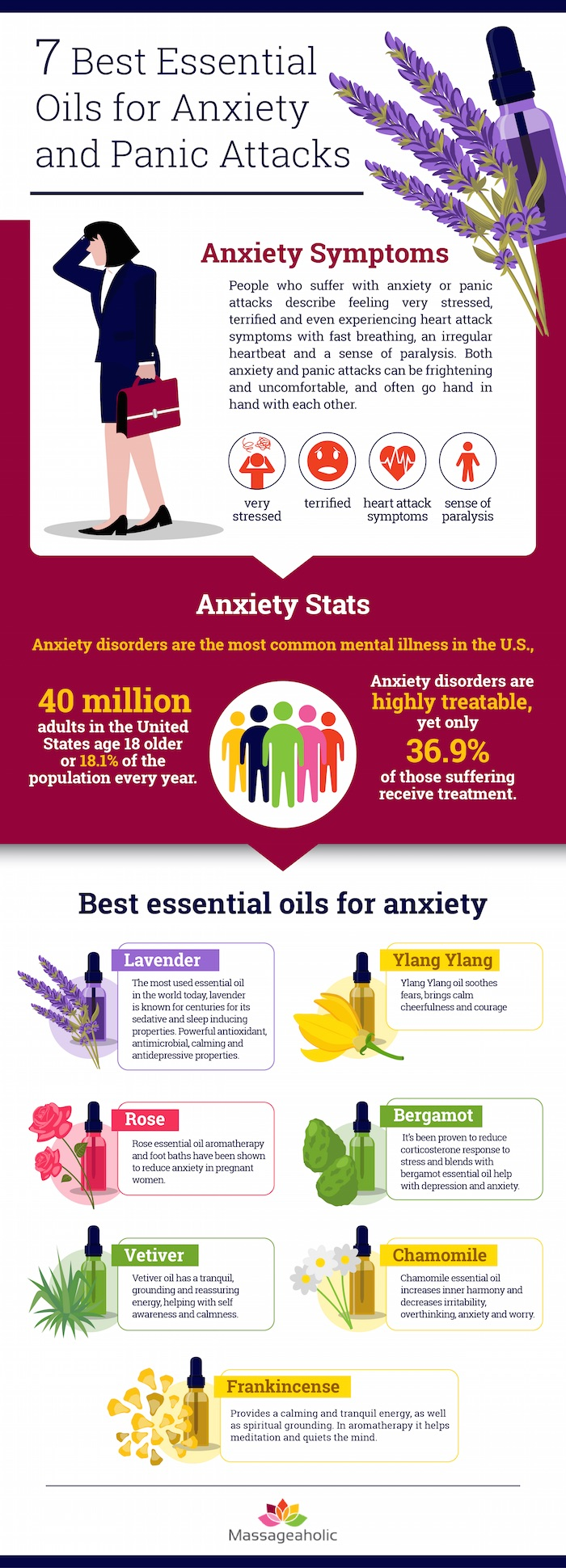 Essential oils for anxiety and panic attacks [Infographic]