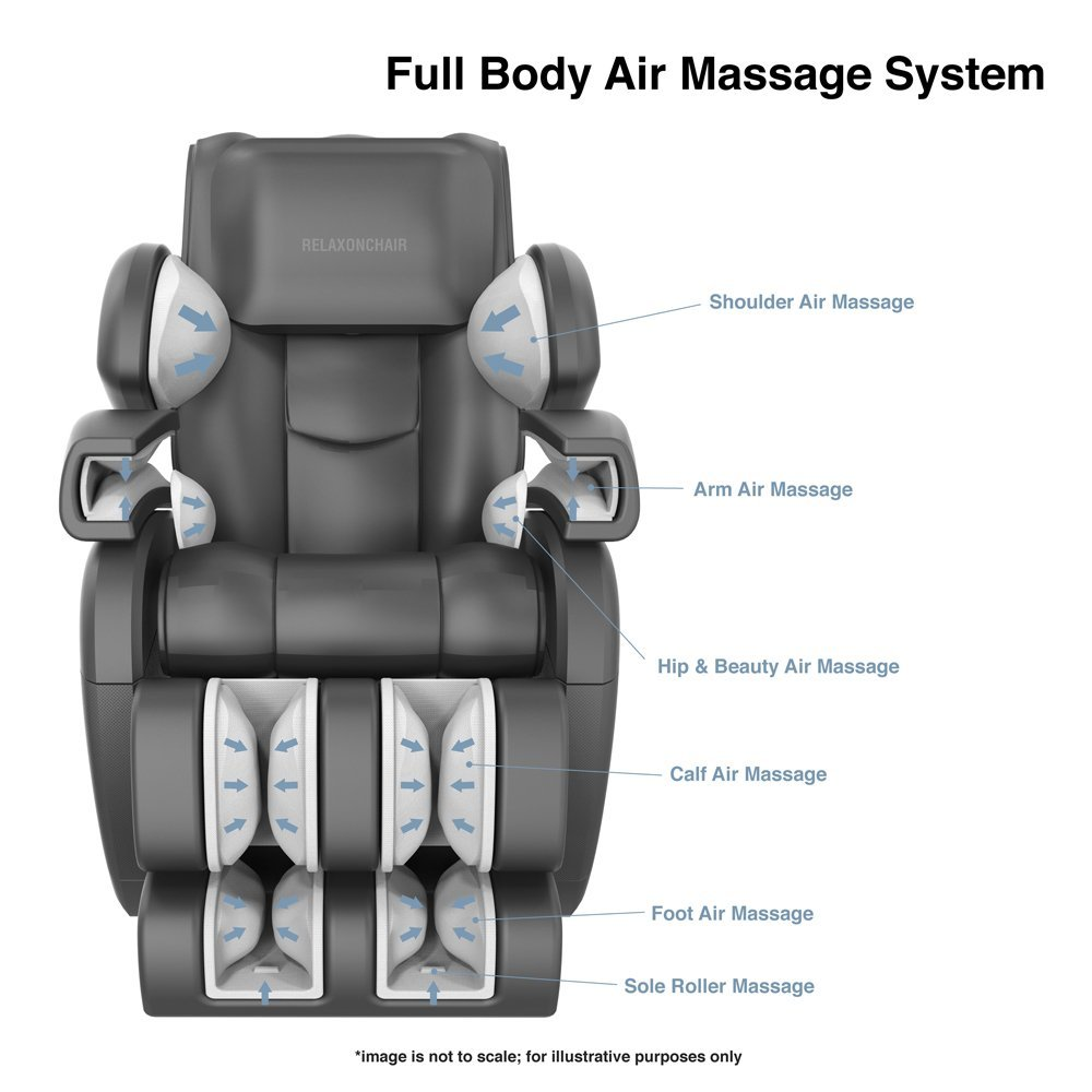 RELAXONCHAIR Therapies
