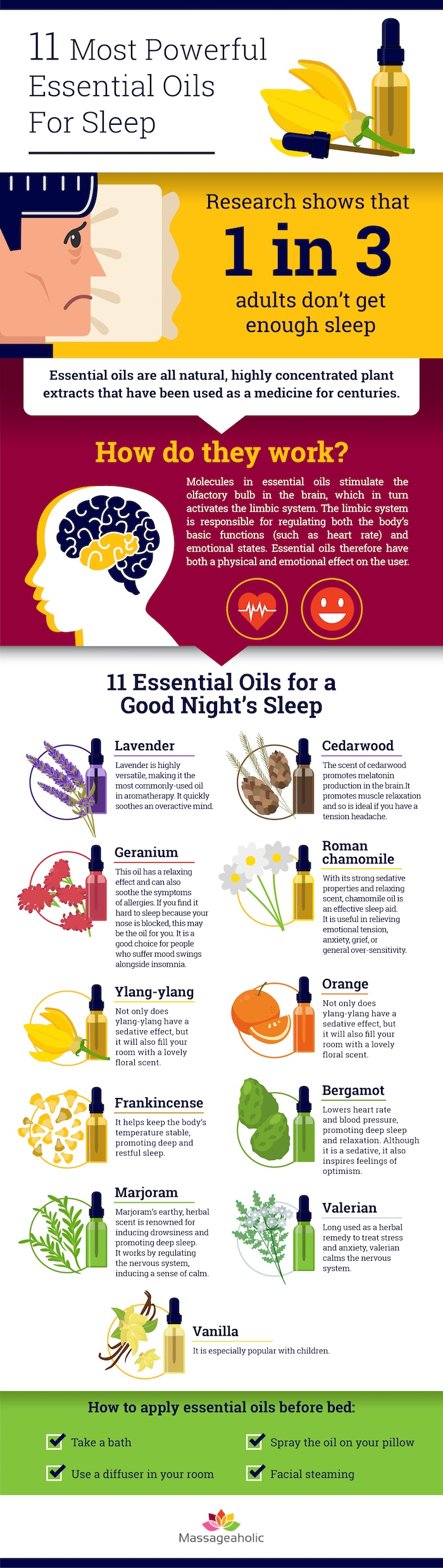 Infographic_ essential oils for sleep