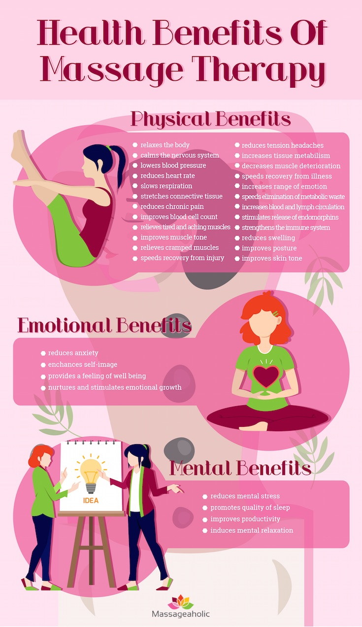 Mental, physical and emotional massage benefits