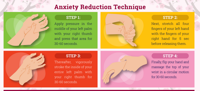 Japanese Shiatsu hand massage pressure points for anxiety and stress