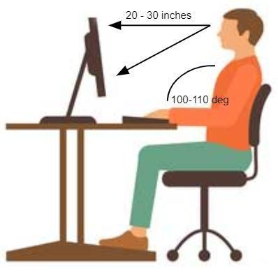 correct posture in an office desk chair